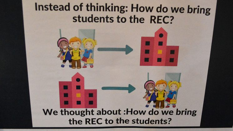 Instead of thinking 'How do we bring students to the REC' we thought about'How do we bring the REC to the students?'