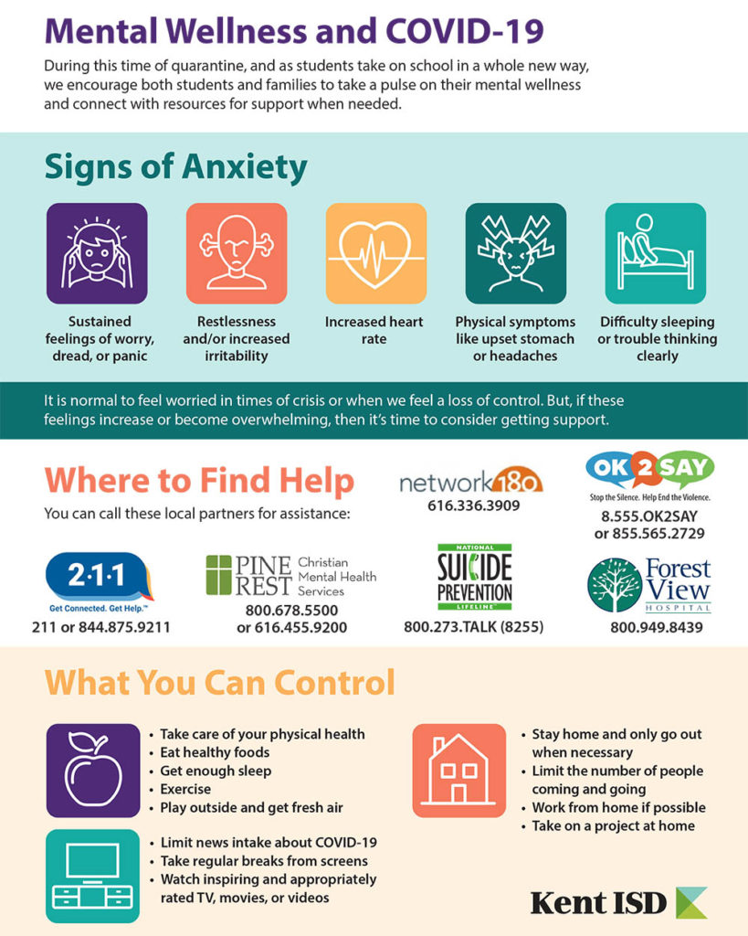 Mental Health and COVID-19 flyer